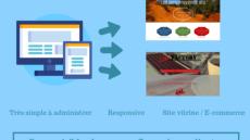 Je crée votre site Internet, vitrine ou E-commerce