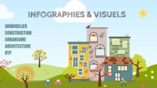 Immobilier/Construction : je crée votre infographie unique