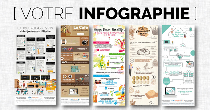 Je crée votre infographie sur-mesure !