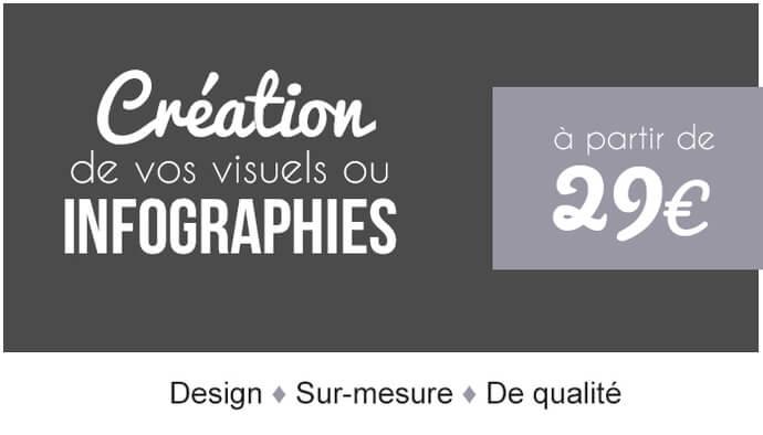Création visuel, graphisme, infographie, blog