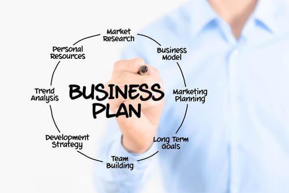 Business Plan - Business Model