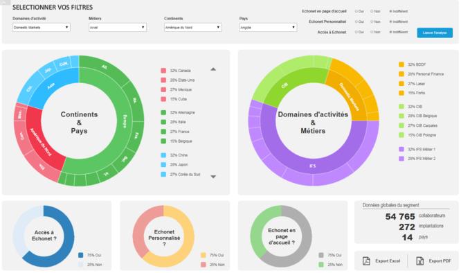 Je crée vos interfaces simples, belles et efficaces