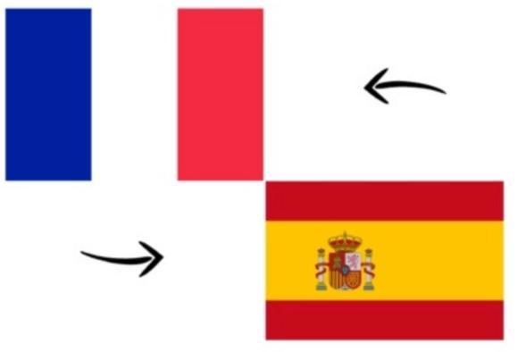 Je réalise votre traduction professionnelle Français <-> Espagnol